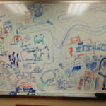 Estate Planning is Not for You (It's for Your Family): The Story of My Whiteboard